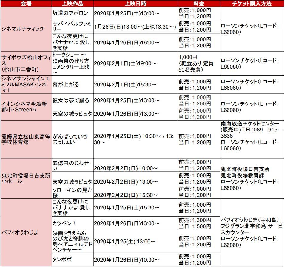 上映スケジュール2